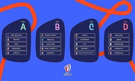 rugby world cup england  pool  argentina  japan ireland  meet scotland