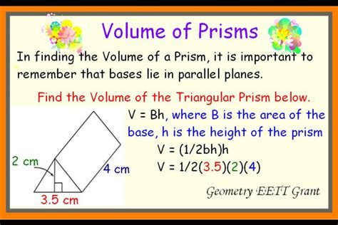 The Gallery For > Volume Geometry Formulas