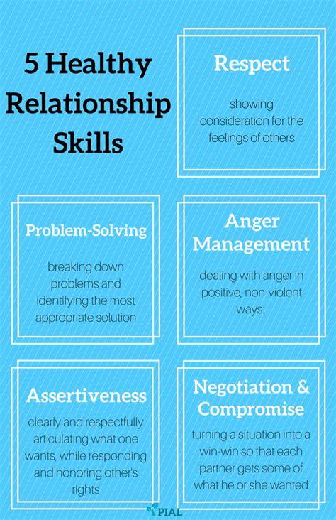 healthy relationship skills pial parentingitsalife isu