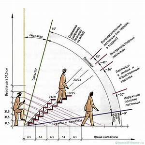 Treppe Berechnen Beispiel : zeichnungen der treppe in den zweiten stock mit windungen ~ Themetempest.com Abrechnung