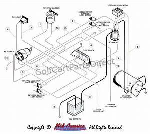1995 Club Car Golf Cart Wiring Diagram 36 Volts 26061 Netsonda Es