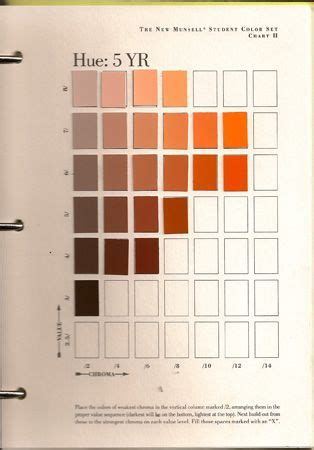 beautiful brinkley wetcanvas munsell color system