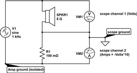 Audio Measure Power Consumed Loudspeaker