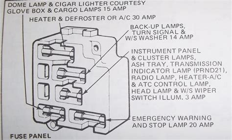 79 Bronco Fuse Box by Oem Cigar Lighter Add On To 73 Bronco Ranger Now Won T