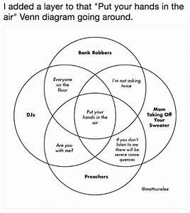 31 House Vs Senate Venn Diagram