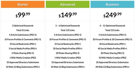 Seo Packages by Seo Packages Plans And Pricing