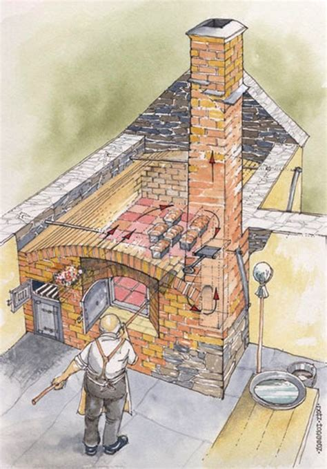 rocket stove oven plans rocket stove brick oven llynon