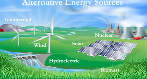 What Is Alternative Energy? Definition And Meaning Of