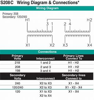Wiring Diagram For 208v To 120 240v Transformer Moleculardiagram Enotecaombrerosse It