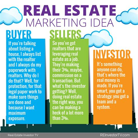 Real Estate Marketing Ideas Reitv