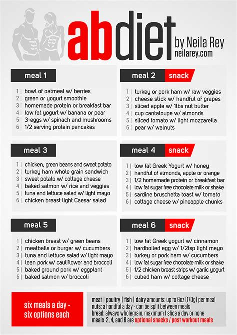 Diet Plan 5 Small Meals A Day  Diet Plan