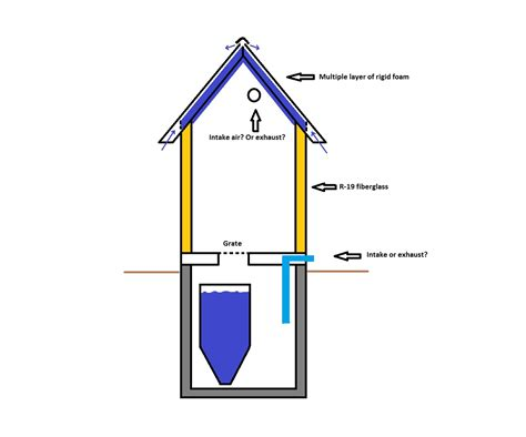 2 open floor plans ventilation how can i vent moisture from a small