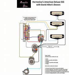 Fender Strat Hss N3 S1 Switch Wiring Diagram