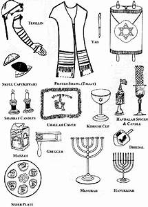 Image Gallery jewish artefacts