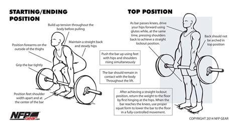 Correct Kettlebell Swing by Live The Deadlift Fitness Deadlift Form