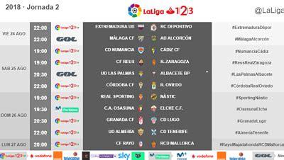 Horario y dónde ver todos los partidos de LaLiga 1|2|3 de ...