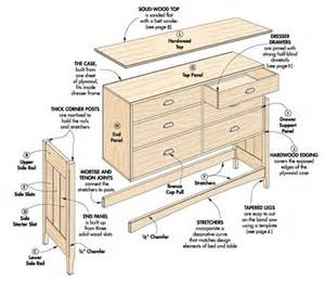 six drawer dresser woodsmith plans