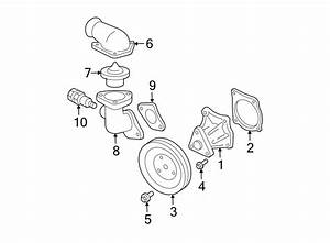 Chevrolet S10 Engine Coolant Thermostat Housing