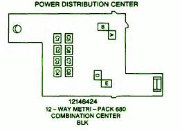 Automotive Wiring Diagram 1993 Chevy by 1993 Chevrolet S10 Up Combination Fuse Box Diagram