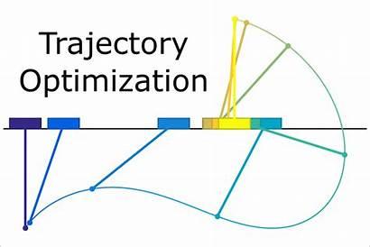 Trajectory Optimization Matlab Library Mathworks Matlabcentral Kelly