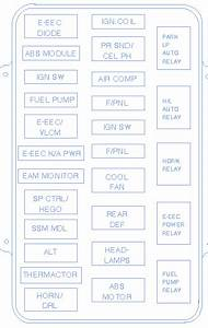 Lincoln Mark Viii 1997 Compartment Fuse Box  Block Circuit Breaker Diagram