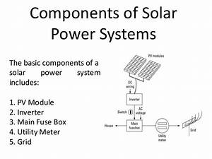 What are the components of solar power system ?? | Yellow ...