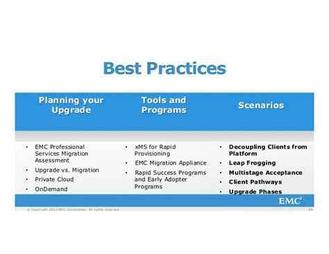 Migration & upgrades best practice upgrade pathways to emc ...