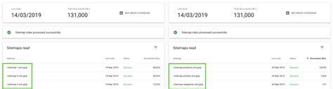 How Use Xml Sitemaps Boost Seo