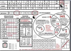 46 Wallpaper Calculator Chart On Wallpapersafari