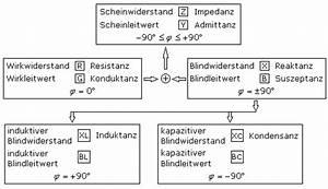 Komplexe Rechnung : zeigerdiagramme und formeln zu rlc schaltungen ~ Themetempest.com Abrechnung