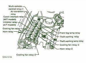 2008 Nissan 200sx Engine Fuse Box Diagram