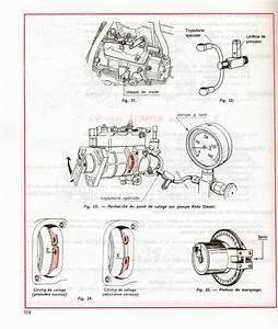 Comment Caler Une Distribution : comment caler la pompe injection de ford dexta 2000 ~ Gottalentnigeria.com Avis de Voitures