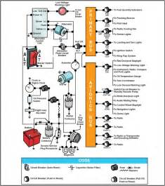 Electrical Landing Gear Schematic, Electrical, Wiring