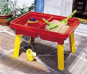 Sand Wasser Spieltisch : sand und wasserspieltisch jetzt bei bestellen ~ Whattoseeinmadrid.com Haus und Dekorationen