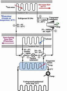 A Geothermal Heat-pump