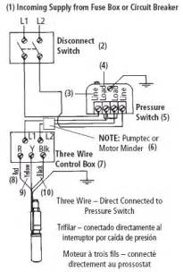 similiar 3 wire pump controller diagram keywords franklin well pump control box wiring diagram furthermore well pump
