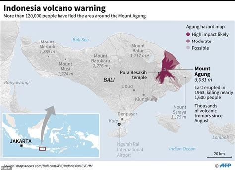 people flee volcano  bali daily mail