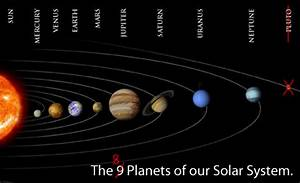 Planets In Order From The Sun Including Pluto - Pics about ...