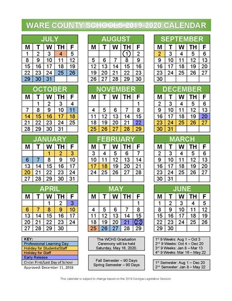 gujarati calendar april choghadiya today wednesday august