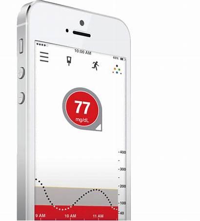 Dexcom Cgm Mobile G5 System Phone Device