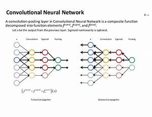 Self-learning Machines & Deep Convolutional Neural ...