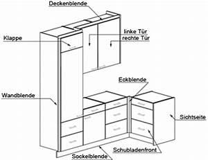 Blende Berechnen : details ~ Themetempest.com Abrechnung