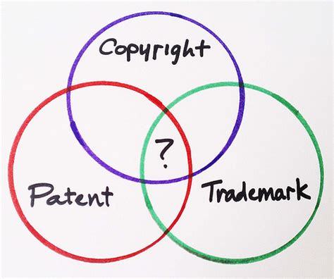 Intellectual Property Copyrights, Trademarks, And Patents. Health Insurance Quotes Cpa Exam Study Time. How To Get Loan For New Business. How To Disable Bitdefender Cts Hotel Beijing. Accredited Online Colleges That Accept Fafsa. American Peptide Company Inc. Wedding Invitations Printing Online. Average Cost Of Lasik Surgery. Best Online It Certification Training