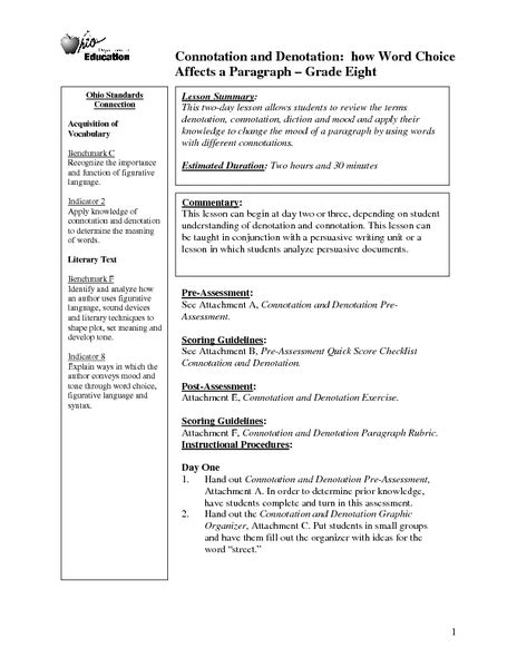Connotation Worksheets For Middle School Connotation Best Free Printable Worksheets