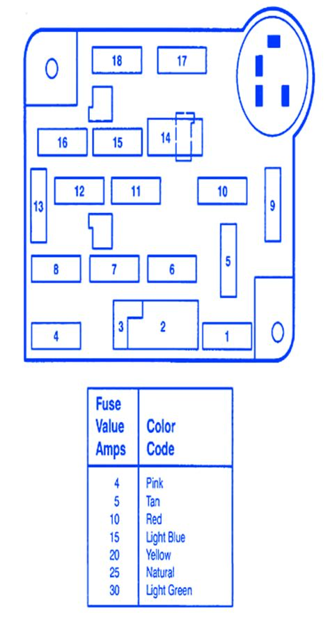 Ford Aerostar Fuse Box Block Circuit Breaker Diagram