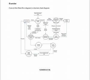 Exercise Convert This Data Flow Diagram To Structu