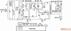 Samsung M9a88 Microwave Circuit - Electrical Equipment Circuit - Circuit Diagram