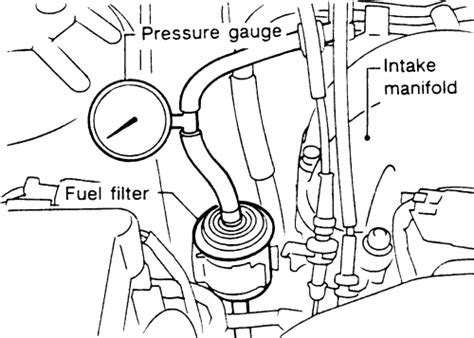 2003 Altima Fuel Filter Location by Repair Guides