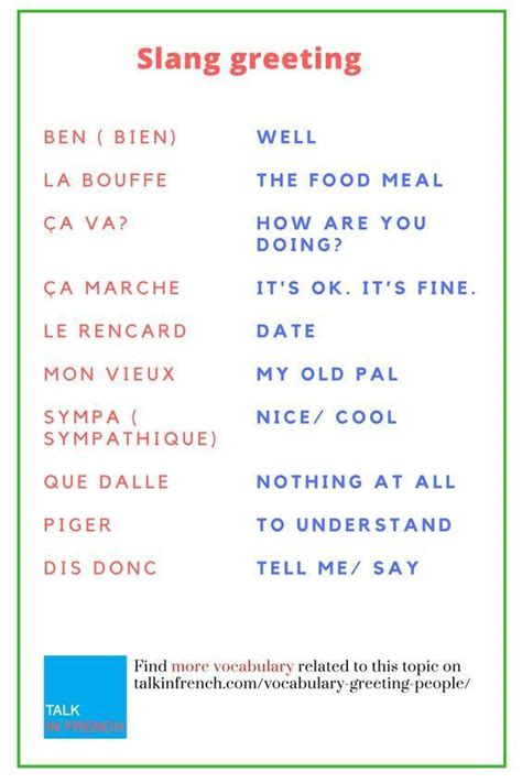 Slang greetings   Basic french words, French language ...