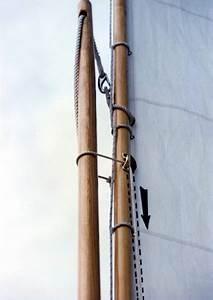 Reefing A Mirror Dinghy Sail